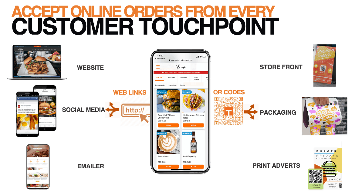 Smart Web Restaurant Ordering Online Delivery Takeaway